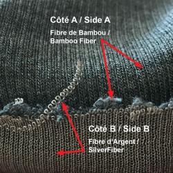 Tissu de protection en fibre d'argent et bambou