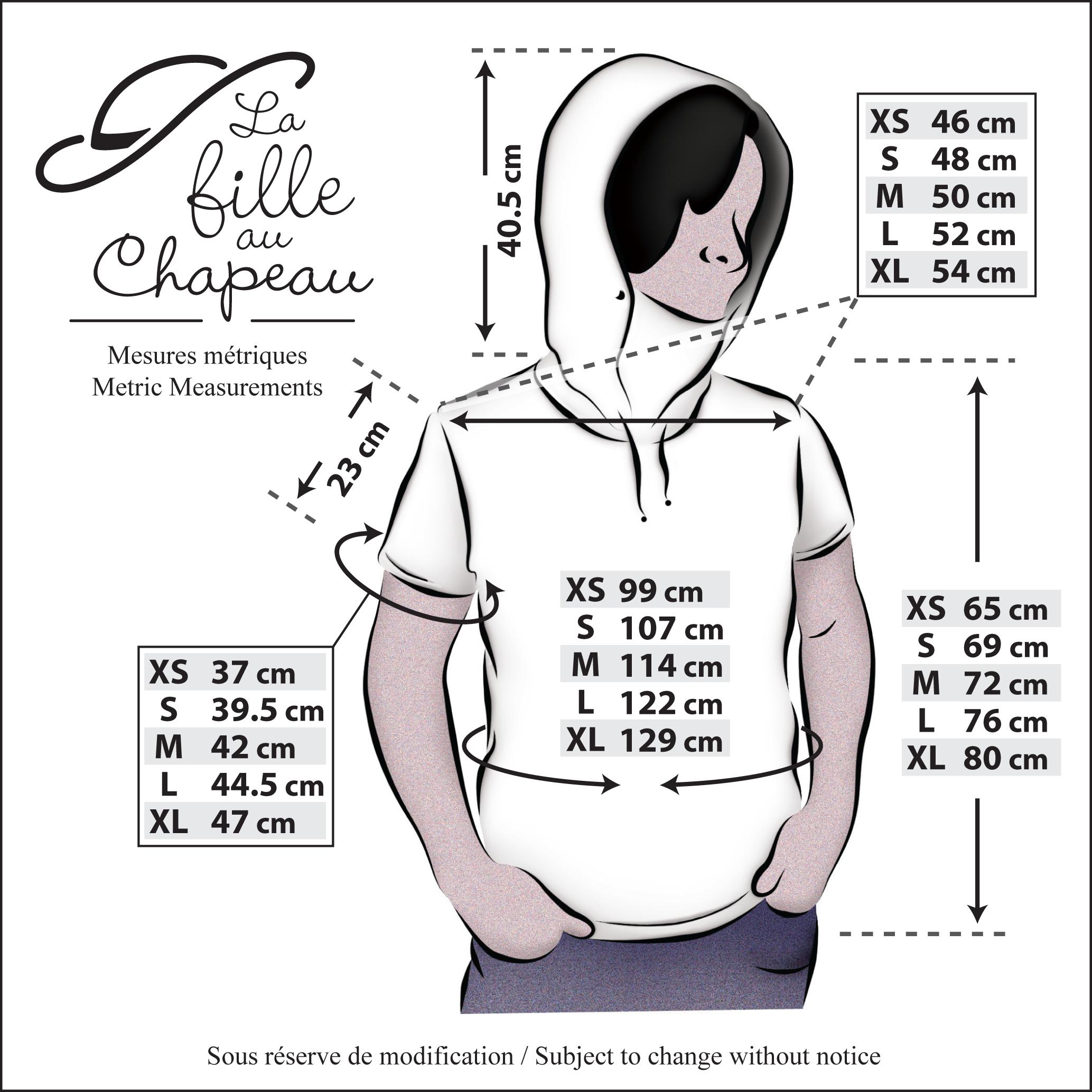 tableau mesures métriques